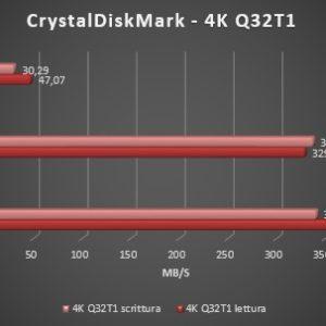 CrystalDiskMark2