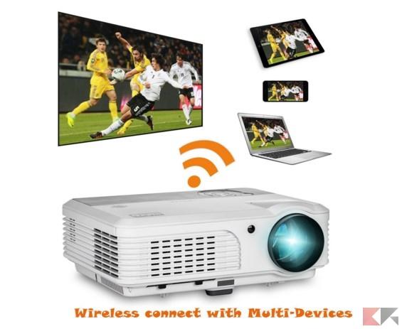 EUD X660S+(A) Proiettore hd lcd led androide wifi Famiglie proiettore hd_ Amazon
