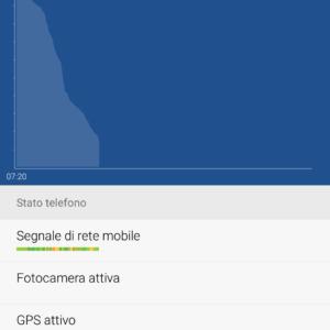 Huawei P9 - screenshot batteria