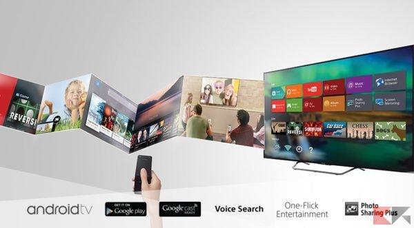 sistemi operativi delle TV Smart