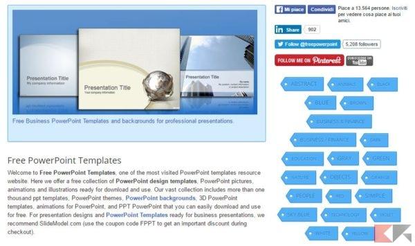 freetemplate - template gratis per power point