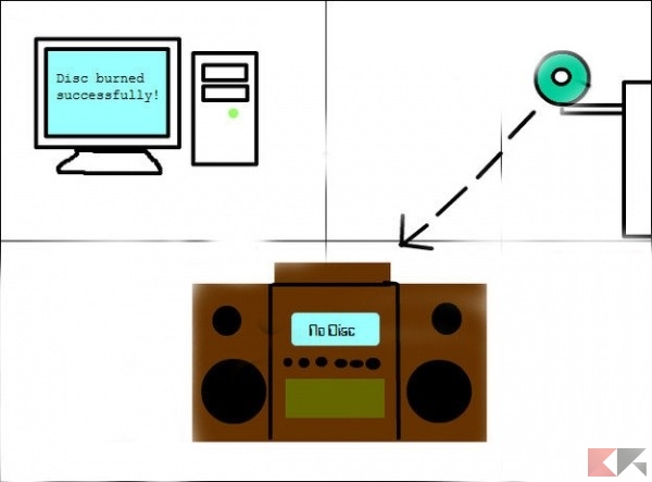 stereo-non-legge