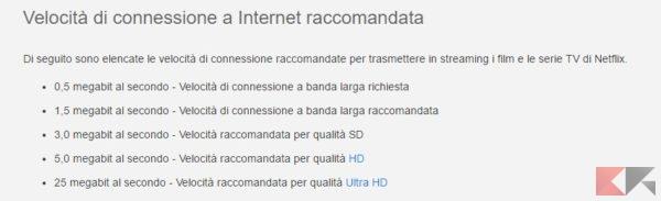 Velocità di connessione a Internet raccomandata Netflix