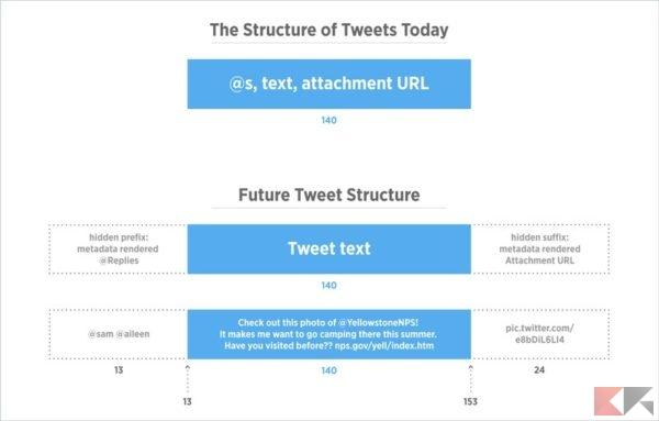 twitter-limit_risultato