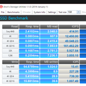 Anvil SSD 0 Compression