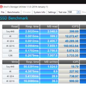 Anvil SSD 100 Compression