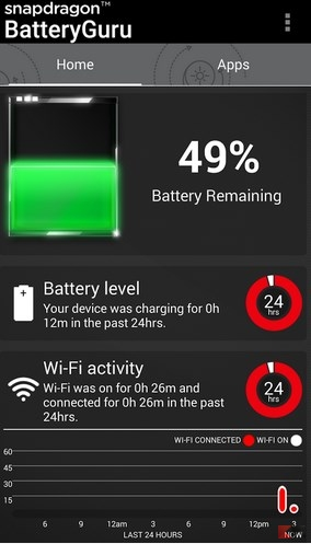 Snapdragon™ BatteryGuru - App Android su Google Play