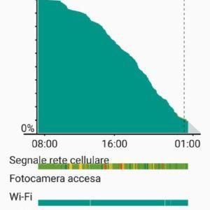 UMI Super screen 3 batteria