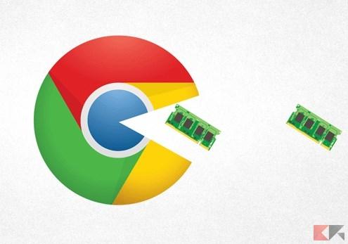 Chrome consuma troppa RAM