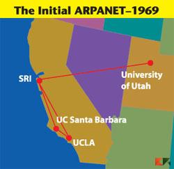 arpanet-1969