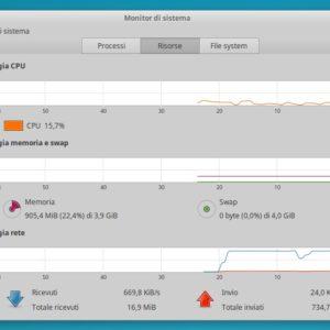monitor sistema 2