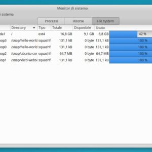 monitor sistema 3
