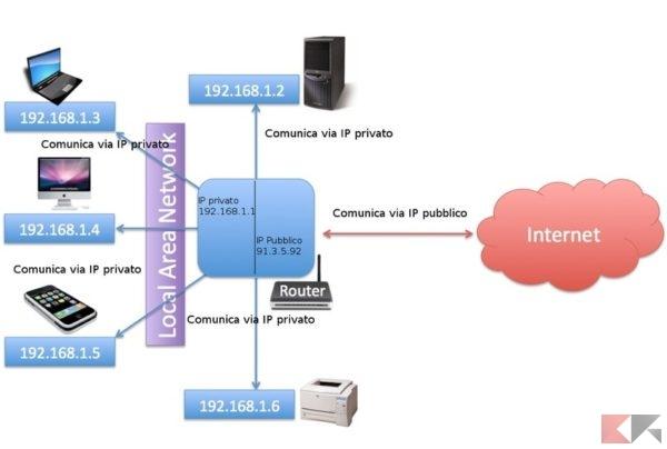 router-internet_risultato2