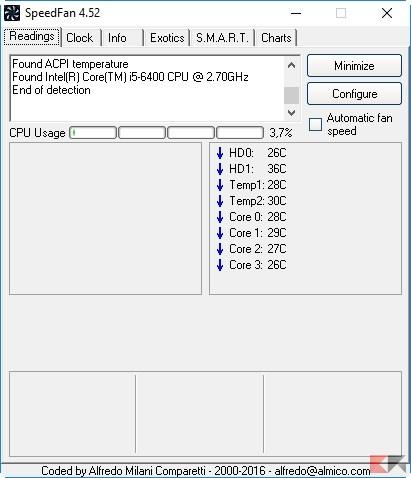 Come cambiare velocità delle ventole su PC - ChimeraRevo