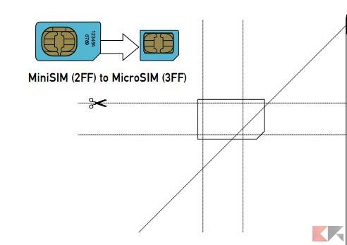 Tagliare SIM - Micro SIM