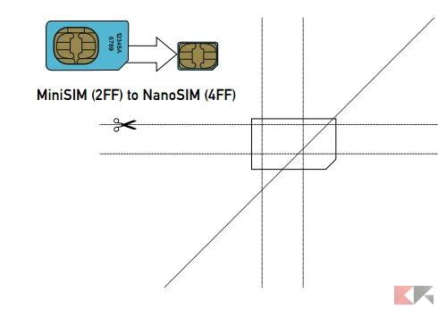 Tagliare SIM - Nano SIM