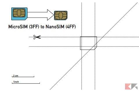 Tagliare micro SIM - nano SIM