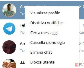 telegrma-contest
