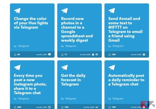 2016 12 08 09 43 48 Connect Telegram to hundreds of other services IFTTT