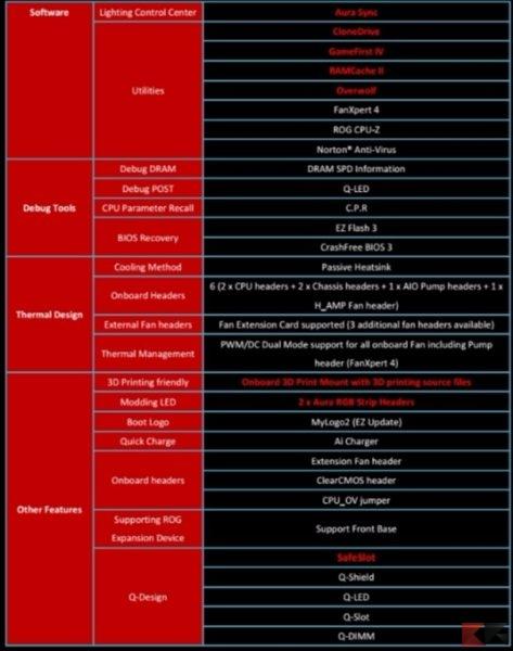 ASUS ROG STRIX Z270E GAMING - specifiche (3)