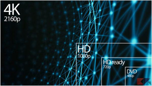 Differenze tra i formati video AVI, MKV, MP4 e altri