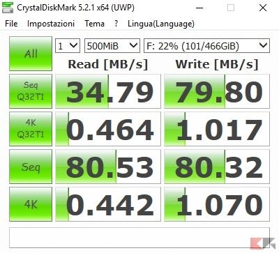 HUB USB 3.0 Sitecom 4 porte alimentato HDD-test