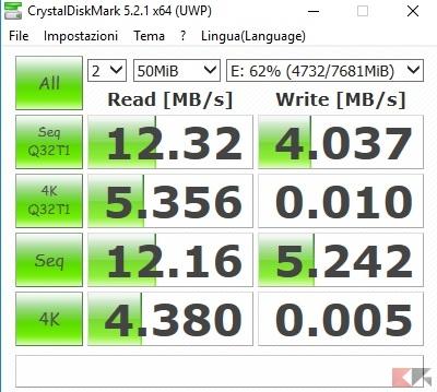 HUB USB 3.0 Sitecom 4 porte alimentato USB-test