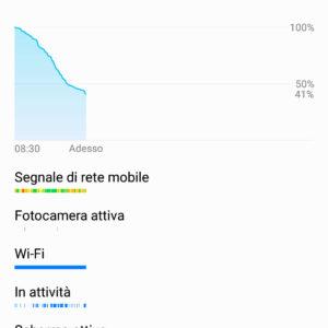 batteria Huawei Mate 9