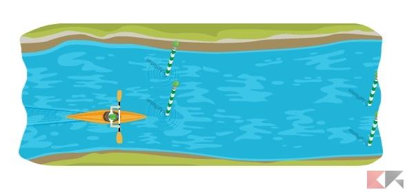 Slalom Canoa in Google