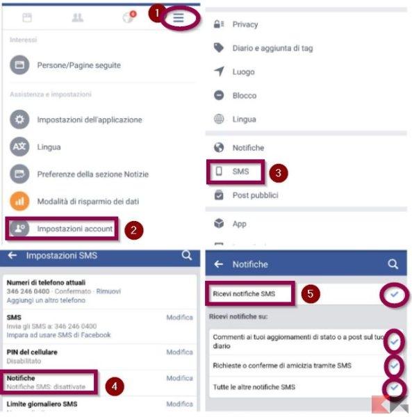 disattivare SMS in Facebook Messenger