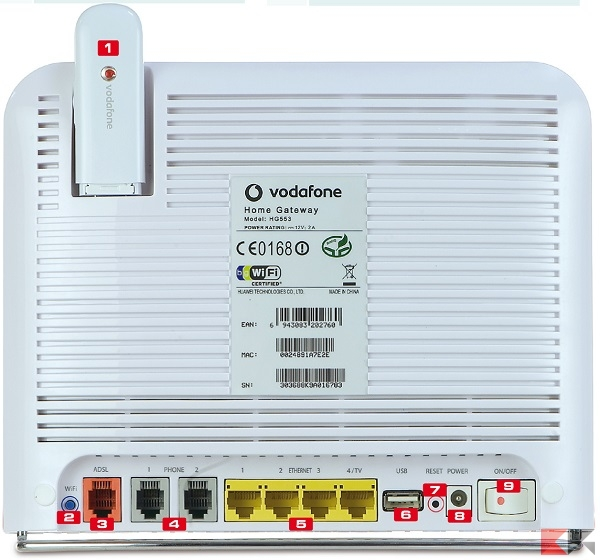 Come resettare Vodafone Station 2