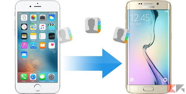 come copiare rubrica da iphone a android