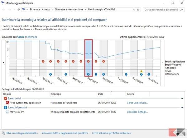 Controllare la salute di Windows con il Monitoraggio Affidabilità