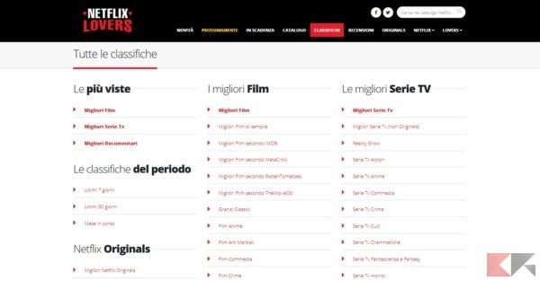 catalogo-netflix-consultarlo-anche-senza-registrazione-classifiche