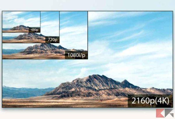 Miglior portatile 4K: quale comprare
