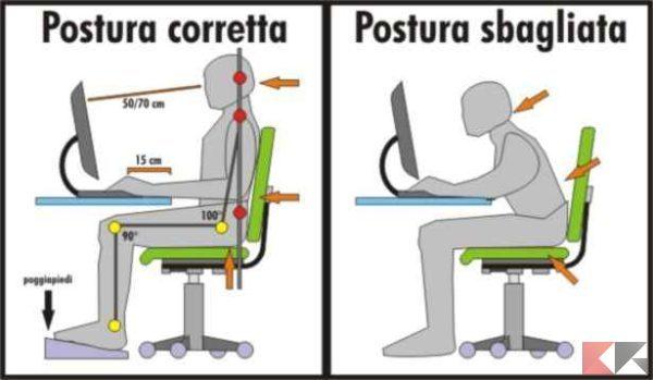 postura pc