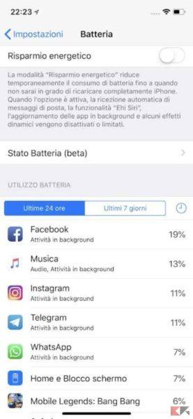 uso batteria iphone