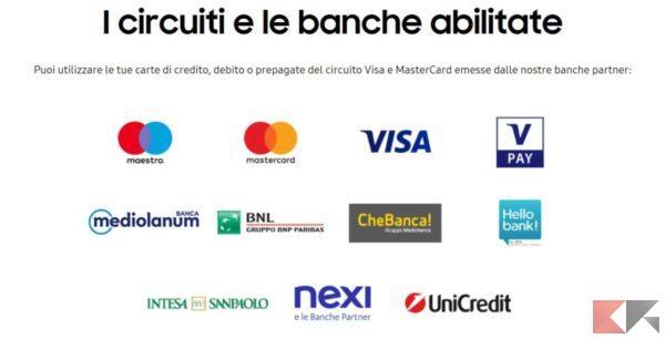 Samsung pay banche abilitate