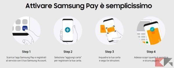 Samsung pay come funziona