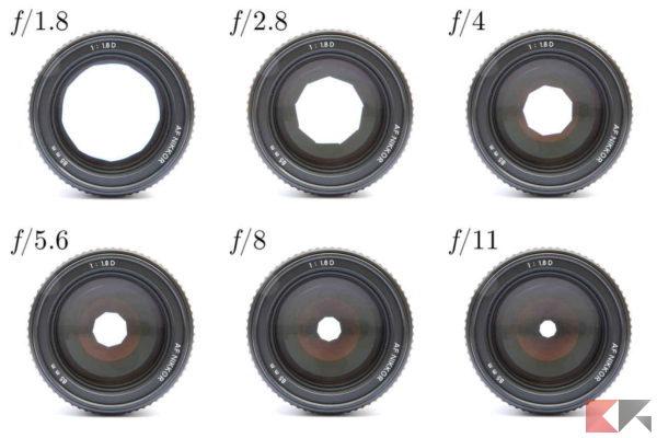 Scattare foto migliori con lo smartphone: apertura focale