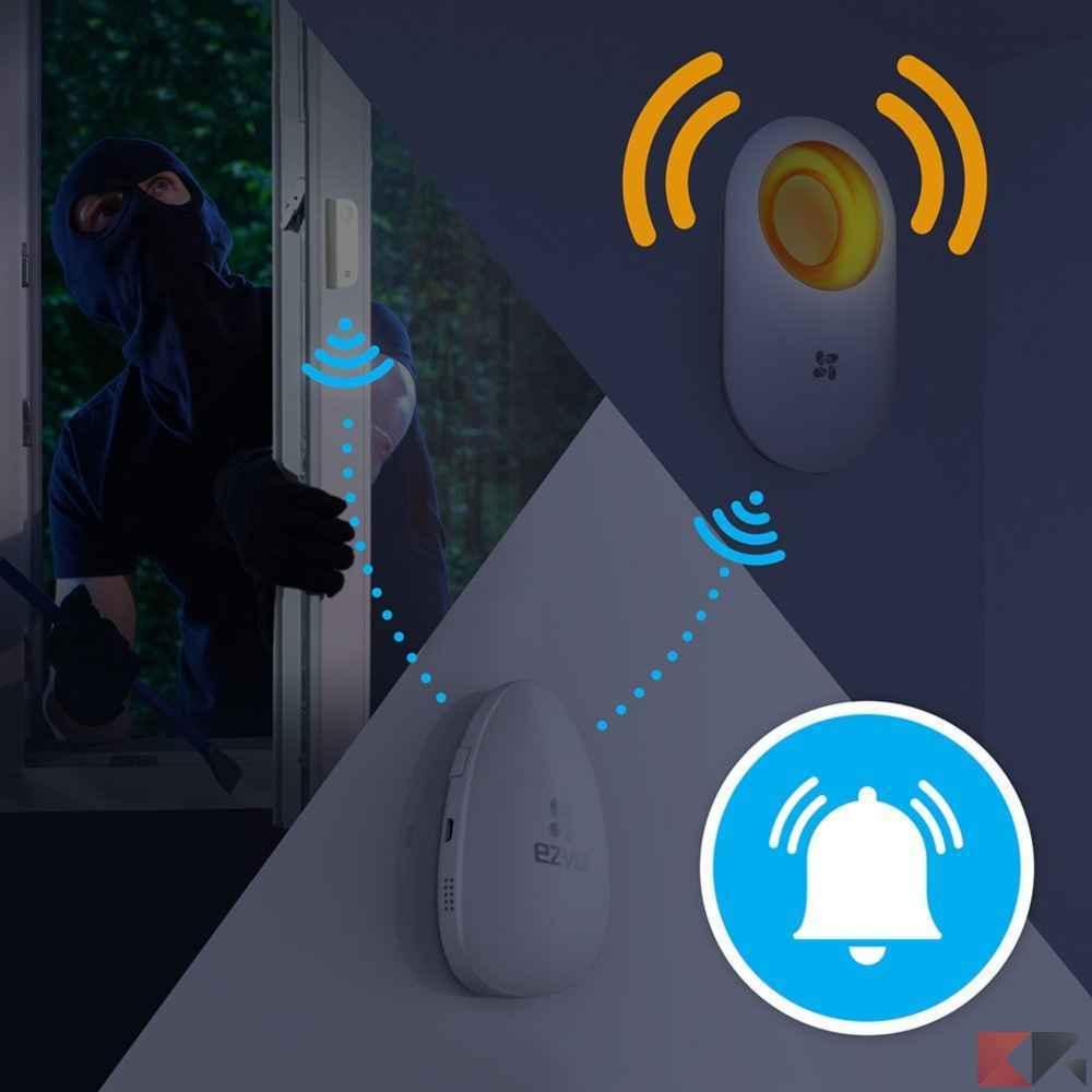 sensori e rilevatori: domotica e casa intelligente