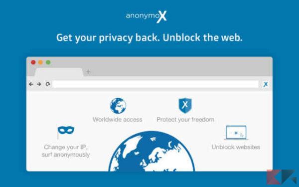 anonimox