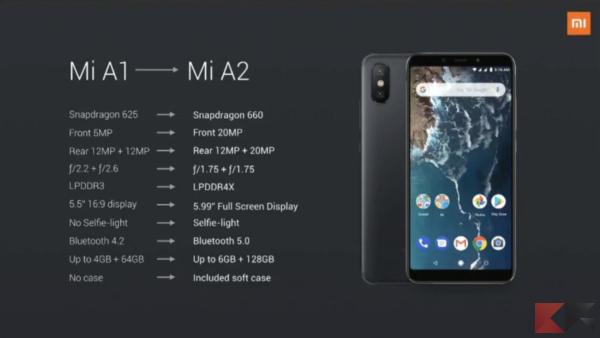 Xiaomi MI a1 vs mi a2