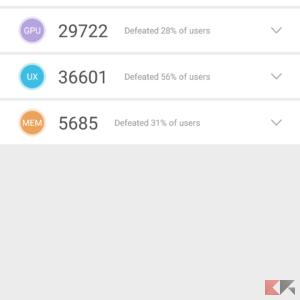 Xiaomi Mi A2 recensione Antutu benchmark