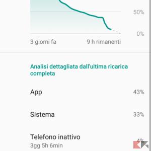 Xiaomi Mi A2 Lite recensione 11