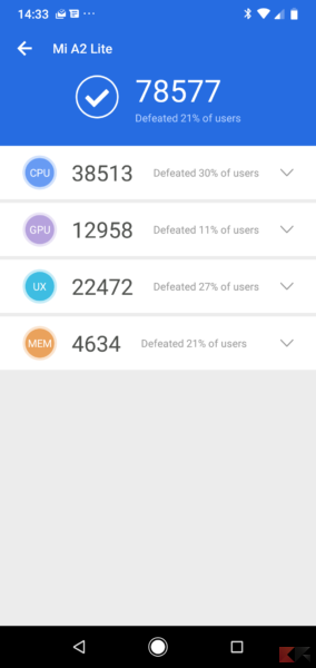 Xiaomi Mi A2 Lite recensione 15