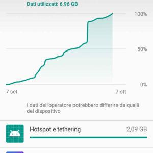 controllare traffico dati android 4