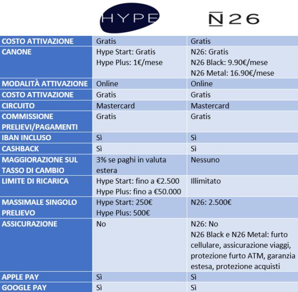 hype vs n266 1