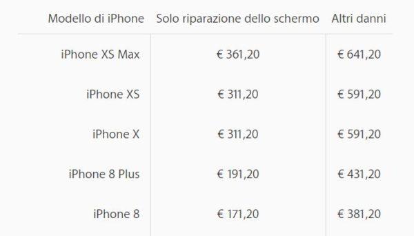 prezzi riparazione iphone