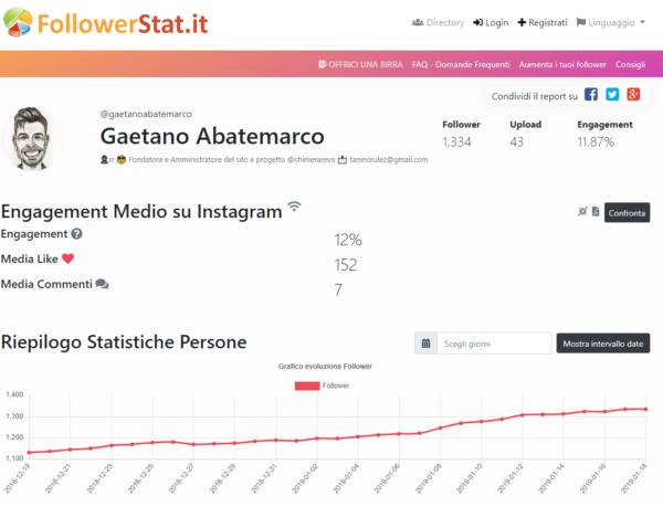 FollowerStat.it Instagram Insights 2
